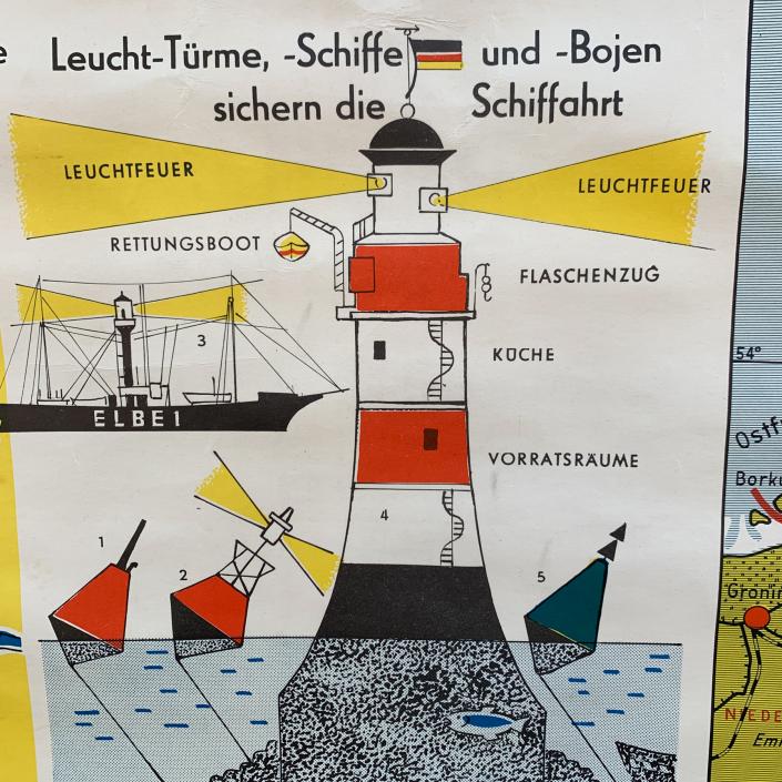Vintage Schaubild / Schultafel Norddeutsches Tiefland